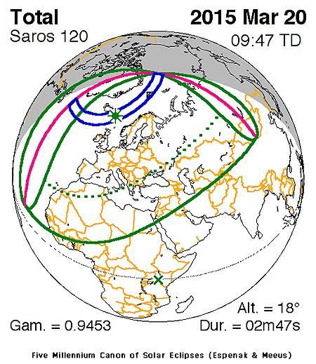2015年(平成27年)の日食と月食