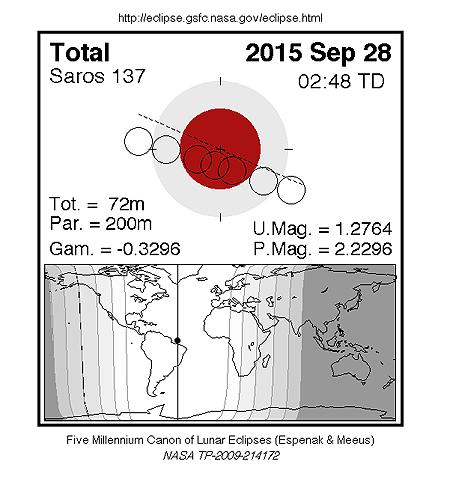 09月28日(月) 10:07 – 13:27 皆既月食