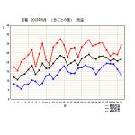 京都鞍馬寺ウエサク祭の夜は寒い