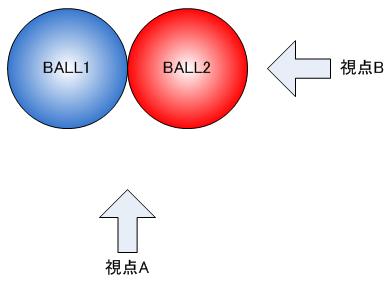 2Balls