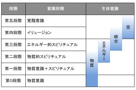 steps2-1
