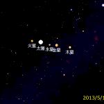 四つの惑星が均等に並ぶ