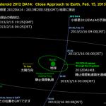 小惑星2012 DA14は、モノリス (2/21更新)