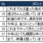 クイズ 神社が一番多い都道府県は? (1/17改定)