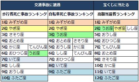 利用者:Keisotyo/翻訳でGAを取りたい方のために